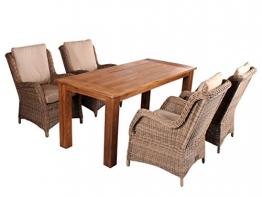 gartenmbel polyrattan grau fabulous polyrattan gartenmbel. Black Bedroom Furniture Sets. Home Design Ideas