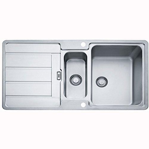 Franke kuchen spule hydros hdx 654 1010303642 for Franke küchen